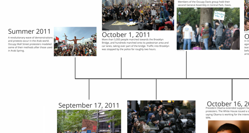 TIMELINE: Progression of the Occupy movement