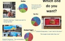SUPERBOWL WEEK: Creation of an effective food advertisement