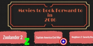 Anticipate new films in 2016