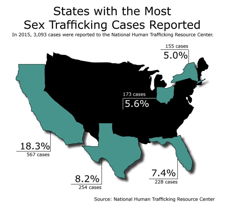 Sex Trafficking Maps 11
