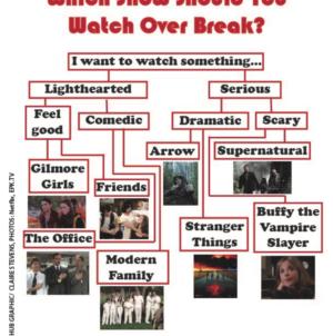 Shows to binge watch during winter break