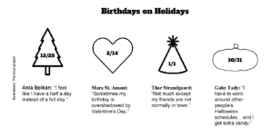 Student birthdays collide with different holidays