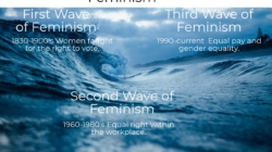 OPINION:  Feminism needs a course correction