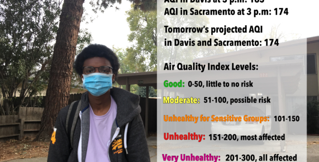 Classes cancelled at local colleges due to air quality, Davis High stays open