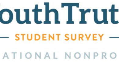 youth truth survey logo